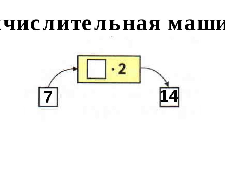 Вычислительная машина 7 14