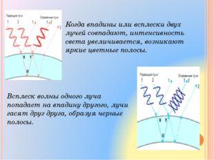 Когда впадины или всплески двух лучей совпадают, интенсивность света увеличив