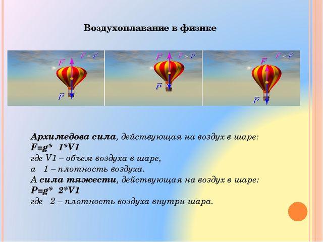 Воздухоплавание в физике Архимедова сила, действующая на воздух в шаре: F=g*...