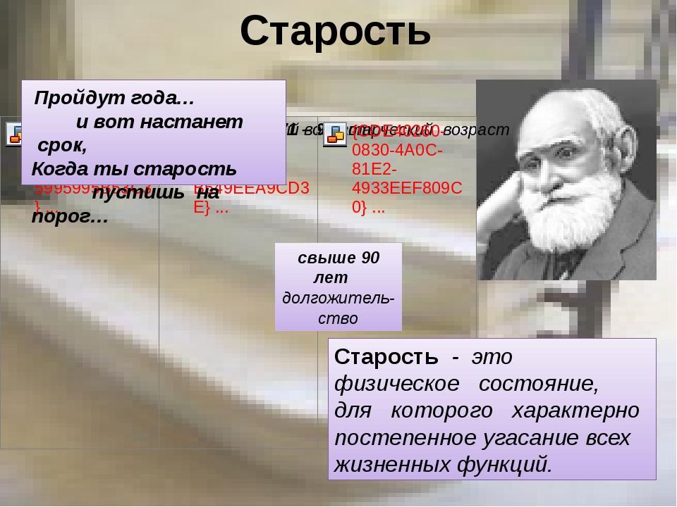 Старость свыше 90 лет долгожитель-ство Старость - это физическое состояние, д...
