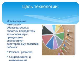 Цель технологии: Использование интеграции образовательных областей посредство