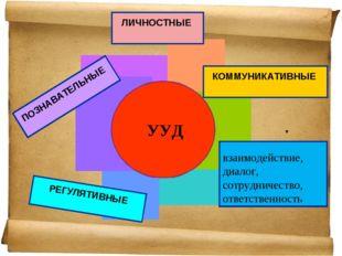 ЛИЧНОСТНЫЕ КОММУНИКАТИВНЫЕ взаимодействие, диалог, сотрудничество, ответствен