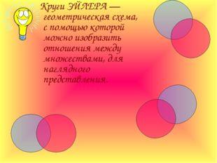 КругиЭЙЛЕРА— геометрическая схема, с помощью которой можно изобразить отно