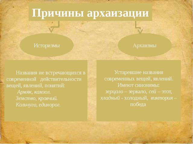 Причины архаизации Историзмы Архаизмы Названия не встречающихся в современной...