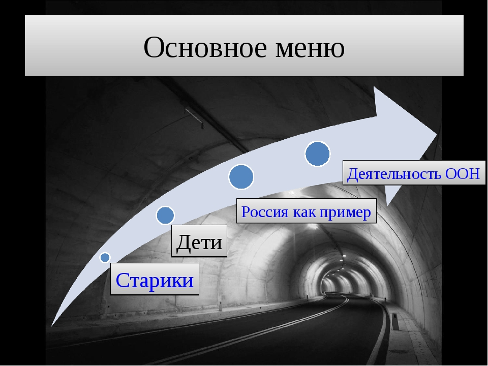 Основное меню Старики Дети Россия как пример Деятельность ООН
