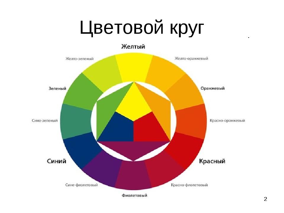 * Цветовой круг