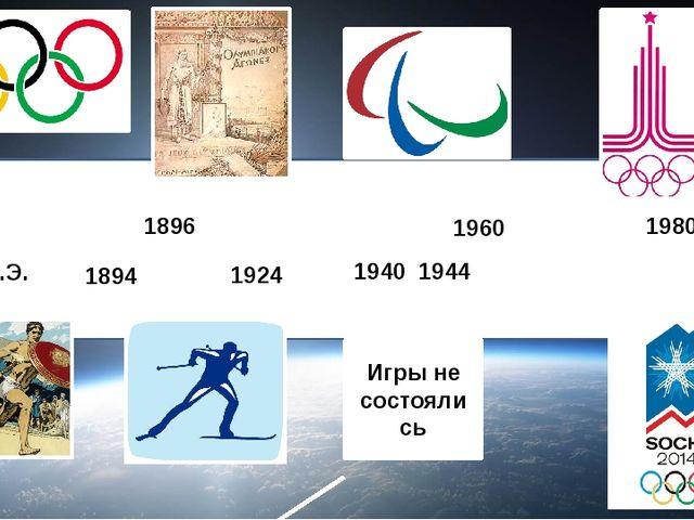 Н.Э. 776 до Н.Э. 1894 1896 2014 1980 1924 1960 Игры не состоялись 1944 1940