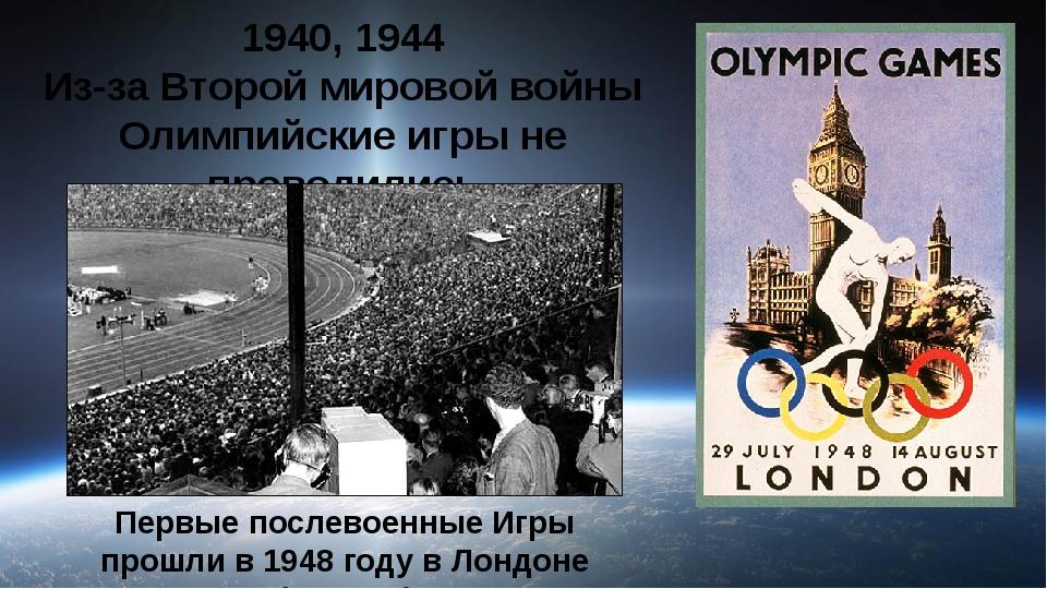 Эстафета олимпийского огня Сочи-2014 цифры и факты