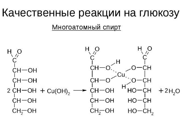 Качественные реакции на глюкозу Многоатомный спирт