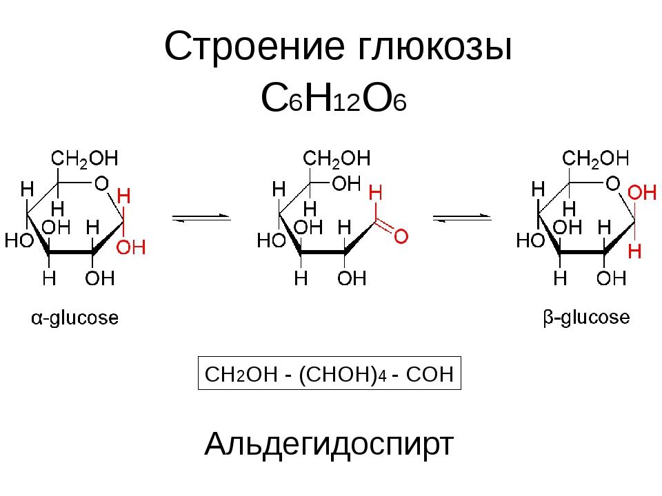 Строение глюкозы CH2OH - (CHOH)4 - COH Альдегидоспирт C6H12O6
