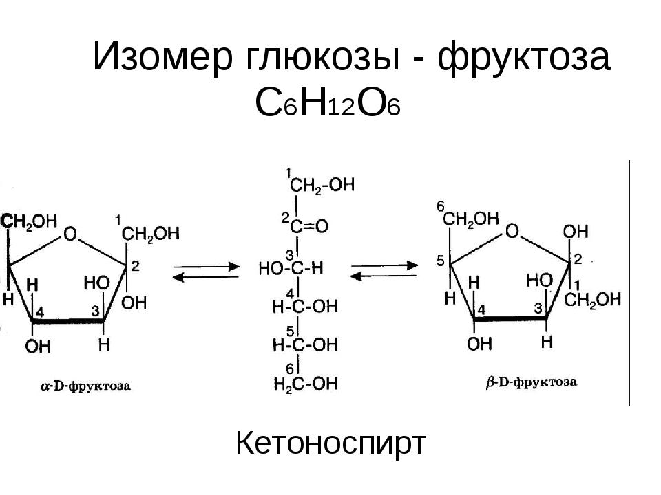 Изомер глюкозы - фруктоза Кетоноспирт C6H12O6