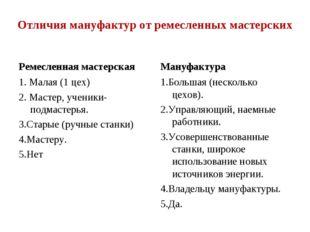 Отличия мануфактур от ремесленных мастерских Ремесленная мастерская 1. Малая