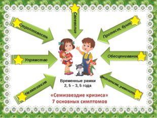 Временные рамки 2, 5 – 3, 5 года Негативизм Упрямство Строптивость Своеволие