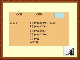 ССПСППБСП 2, 3, 81 (прид.врем.), 4 (прид.цели) 5 (прид.опр.), 7 (прид.изъя
