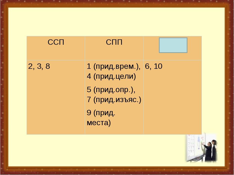 ССПСППБСП 2, 3, 81 (прид.врем.), 4 (прид.цели) 5 (прид.опр.), 7 (прид.изъя...