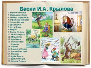 Басни И.А. Крылова 1.Ворона и Лисица 2.Мартышка и Очки 3.Лебедь, Щука и Р