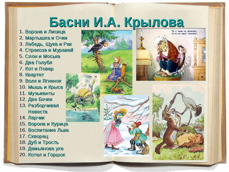 Басни И.А. Крылова 1.Ворона и Лисица 2.Мартышка и Очки 3.Лебедь, Щука и Р...