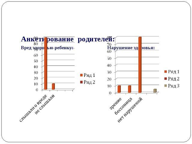 Анкетирование родителей: Вред здоровью ребенку: Нарушение здоровья: