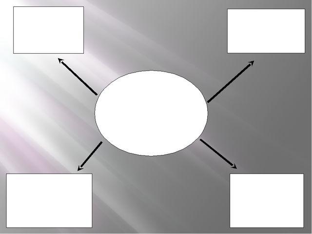 Выбор основы Цветной картон Ткань Наждачная бумага Бархатная бумага