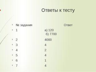 Ответы к тесту № заданияОтвет 1а) 120 б) 7700 24000 3