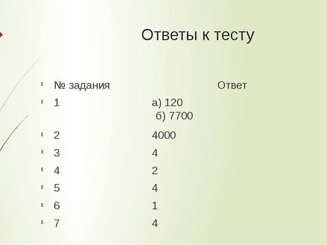 Ответы к тесту № заданияОтвет 1а) 120 б) 7700 24000 3...