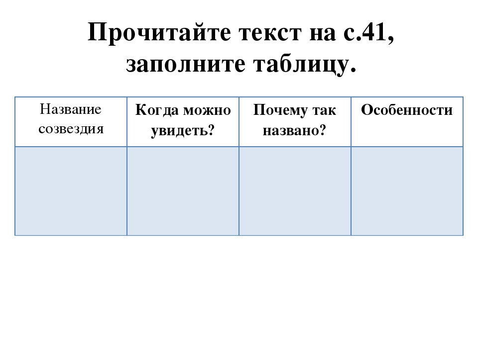 Прочитайте текст на с.41, заполните таблицу. Название созвездия Когда можно у...