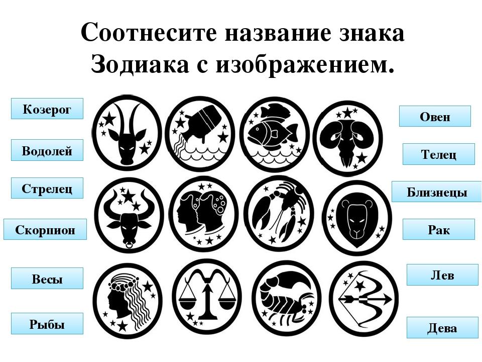 Соотнесите название знака Зодиака с изображением. Козерог Дева Лев Рак Рыбы В...