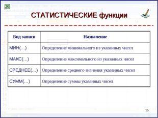СТАТИСТИЧЕСКИЕ функции * Вид записиНазначение МИН(…)Определение минимальног