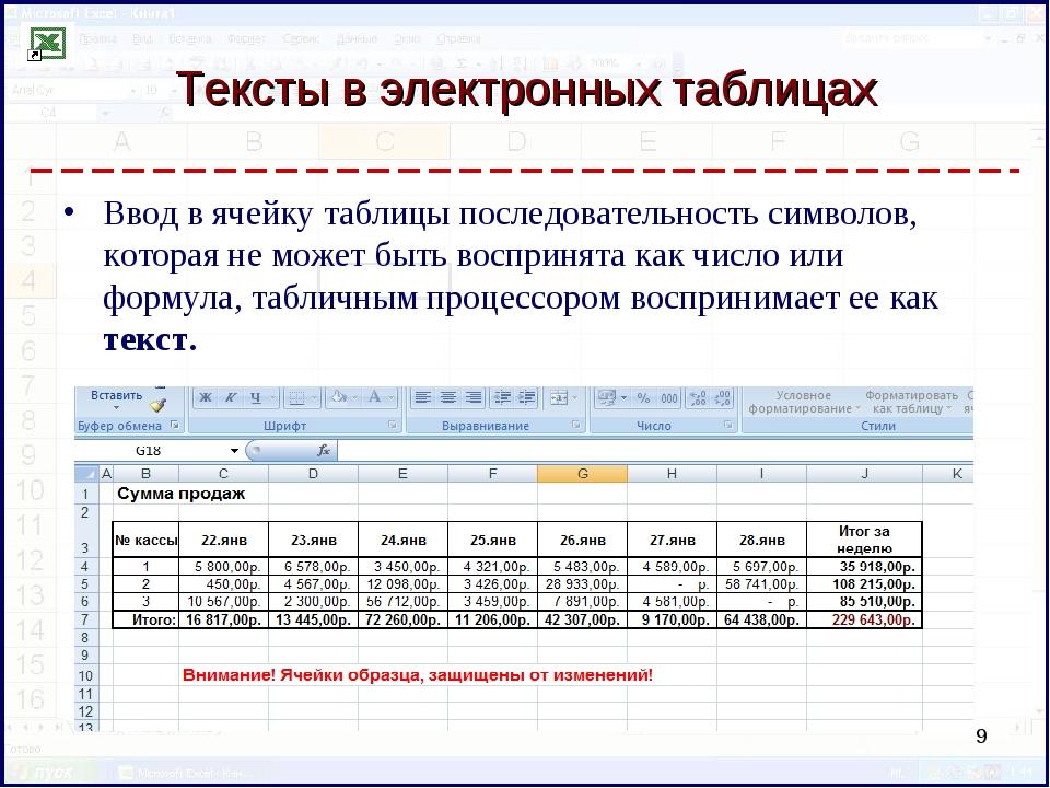 Тексты в электронных таблицах Ввод в ячейку таблицы последовательность символ...