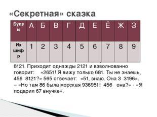 Жили – были 565 и 2121. Во дворе у них жили 78 и 8121. Приходит однажды 2121