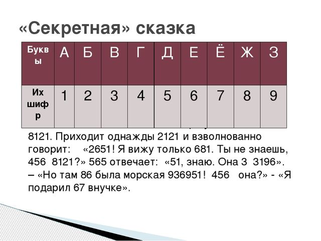 Жили – были 565 и 2121. Во дворе у них жили 78 и 8121. Приходит однажды 2121...