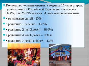 Количество женщин-казашек в возрасте 15 лет и старше, проживающих в Российско