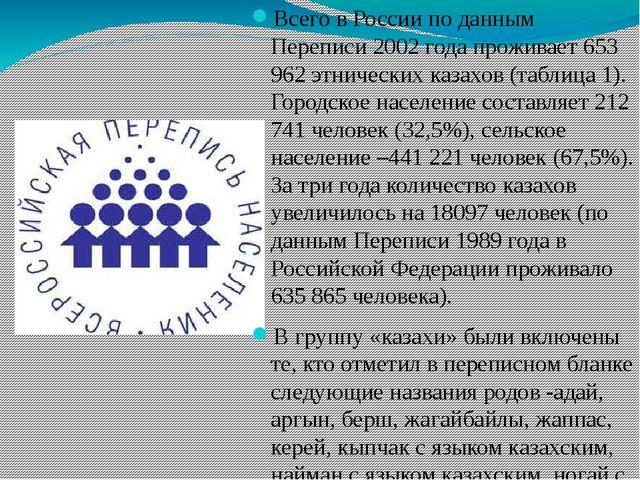 Всего в России по данным Переписи 2002 года проживает 653 962 этнических каза...