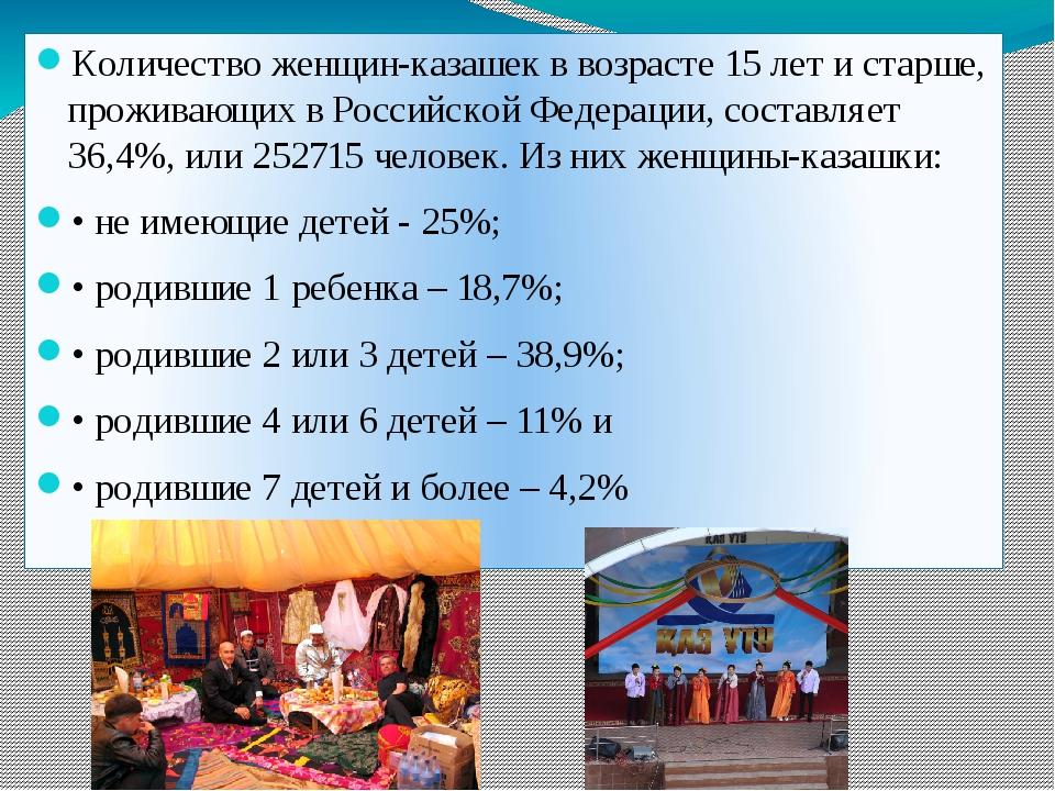 Количество женщин-казашек в возрасте 15 лет и старше, проживающих в Российско...