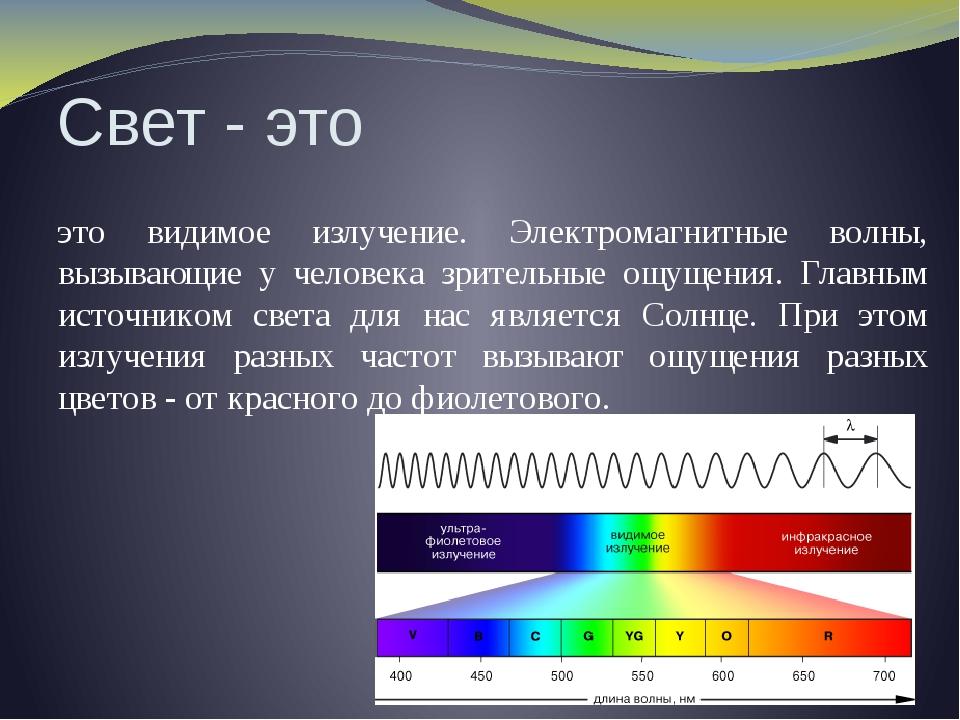 Свет - это это видимое излучение. Электромагнитные волны, вызывающие у челове...