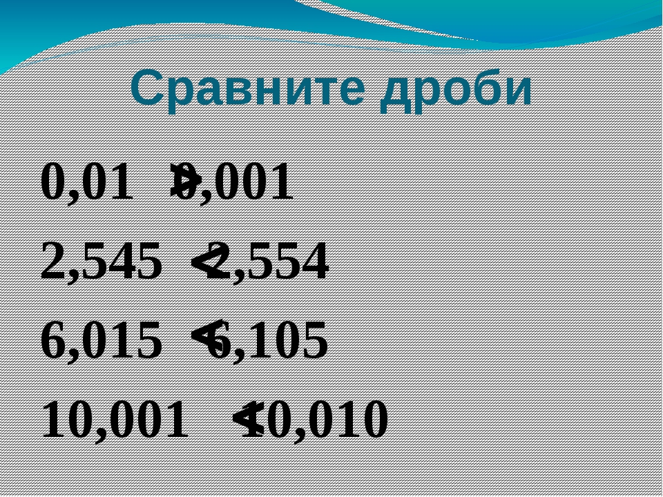 Сравните дроби 0,01 0,001 2,545 2,554 6,015 6,105 10,00110,010    