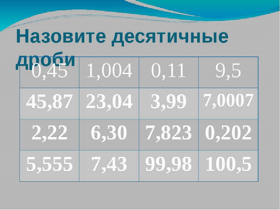Назовите десятичные дроби 0,45 1,004 0,11 9,5 45,87 23,04 3,99 7,0007 2,22 6,...