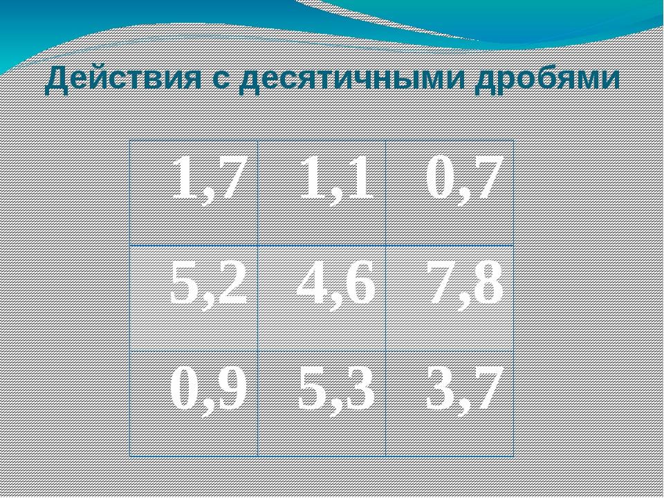 Действия с десятичными дробями 1,7 1,1 0,7 5,2 4,6 7,8 0,9 5,3 3,7