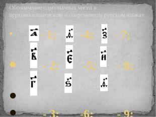 - - 1; -4; - 7; - 2; -5; - 8; - 3; -6; - 9; Обозначение однозначных чисел в