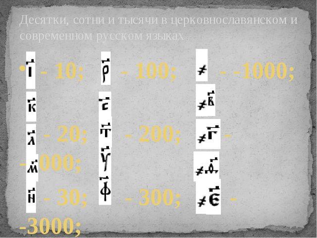 Десятки, сотни и тысячи в церковнославянском и современном русском языках - 1...