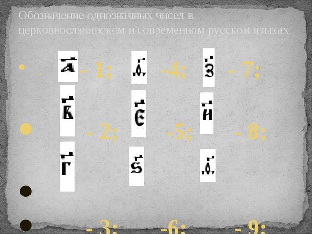 - - 1; -4; - 7; - 2; -5; - 8; - 3; -6; - 9; Обозначение однозначных чисел в...