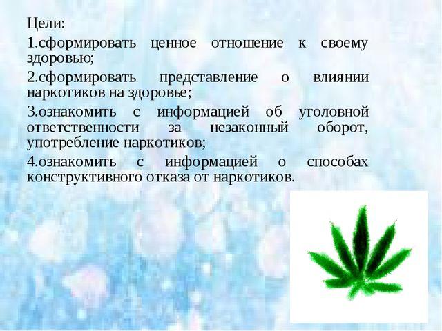 Презентация по теме марихуана удобрения для гидропоники конопли