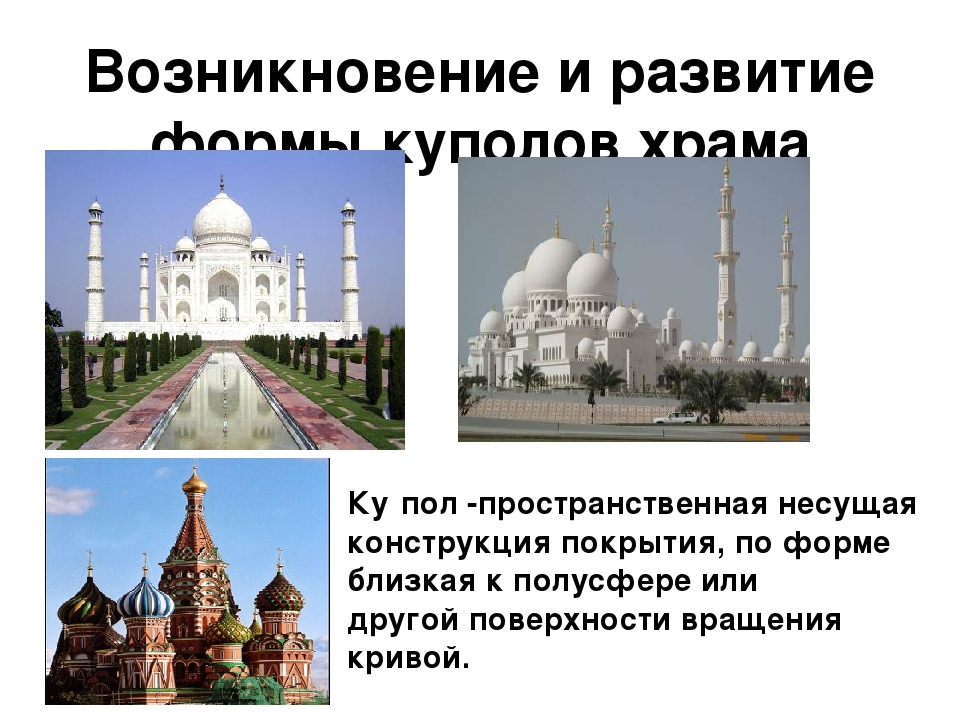 Возникновение и развитие формы куполов храма Ку́пол-пространственнаянесущая...