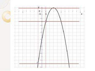 Домашнее задание Построить графики функций (строить каждый график на своей си