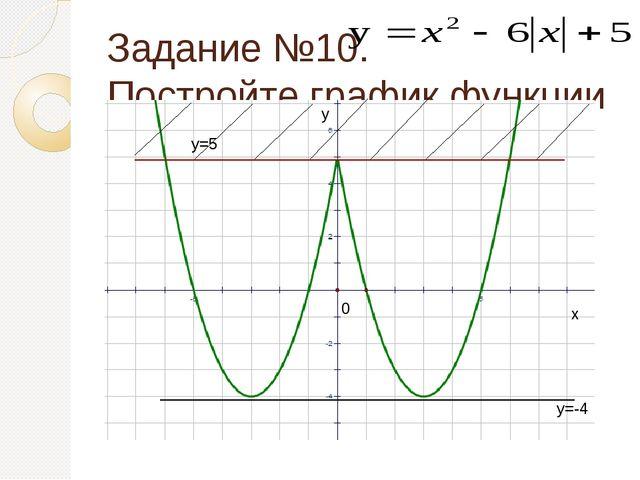 Задание № 11. Постройте график функции