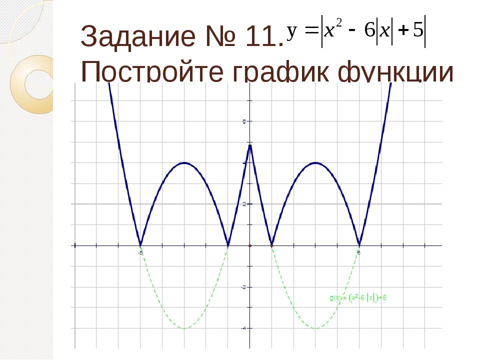 Задание № 12. Постройте график функции