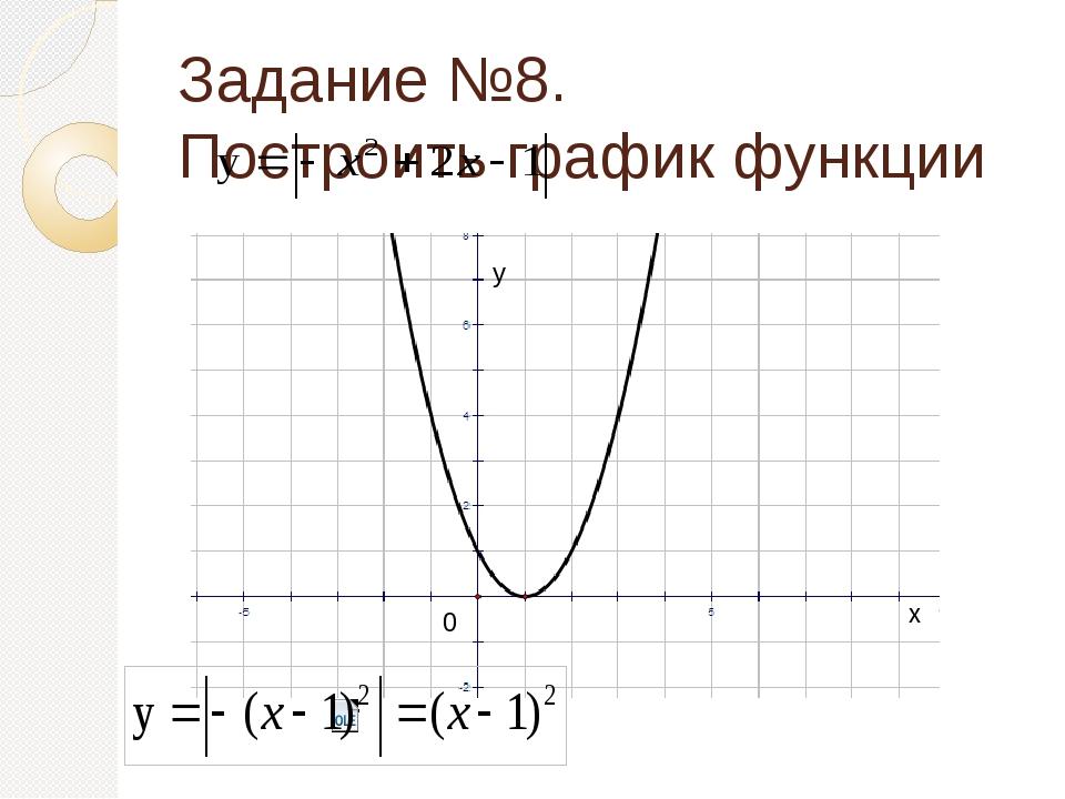 Задание №9. Постройте график функции х у 0 у=4
