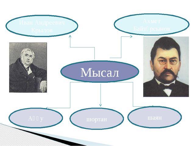 Мысал Ахмет Байтұрсынов Аққу Иван Андреевич Крылов шортан шаян