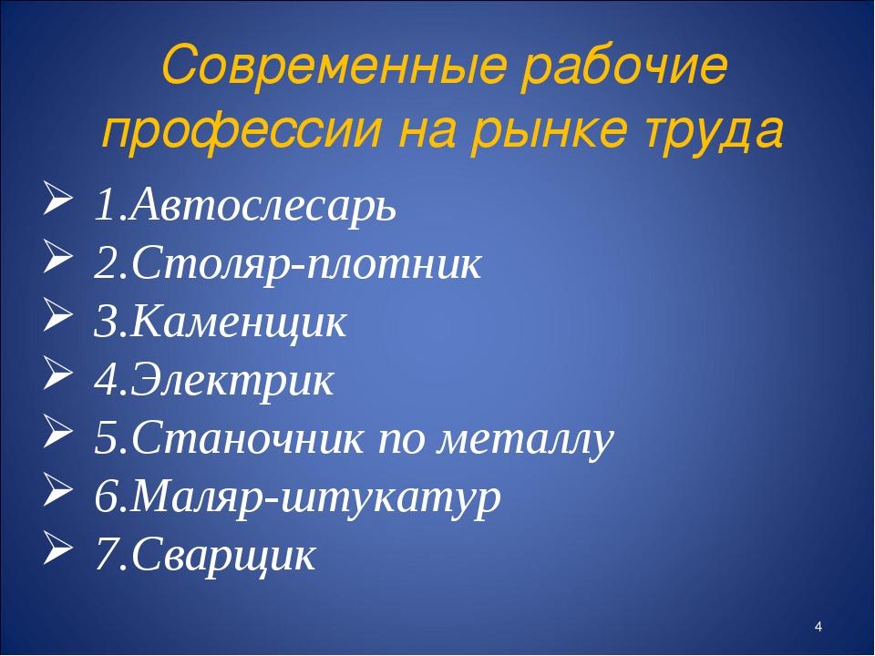 Современные рабочие профессии на рынке труда 1.Автослесарь 2.Столяр-плотник 3...