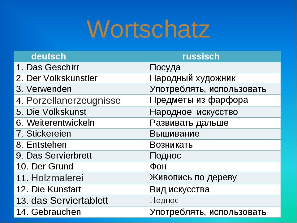 Wortschatz deutsch russisch 1. Das GeschirrПосуда 2. Der VolkskünstlerНаро...